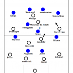 Frauen-WM: Deutschland – Japan 0:1
