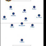 FC Barcelona 2010/11 – die beste Mannschaft aller Zeiten?
