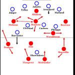 Das moderne System AZ Alkmaar