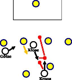 Deutschlands zweiter Treffer, bei dem Klose einen Innenverteidiger aus der Abwehrreihe zieht und so den Raum für Götze öffnet.