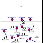 FC Barcelona – AC Milan 2:2