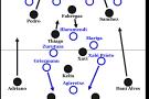 Grundformationen von Real Sociedad und dem FC Barcelona zu Beginn des Spiels
