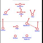 Wie könnte der HSV spielen?