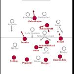 Hannover 96 – FC Bayern München 2:1