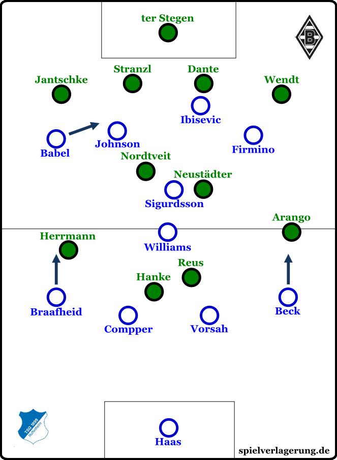 hoffenheim vs gladbach