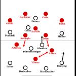 Türkei – Deutschland 1:3