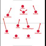 Österreich unter Marcel Koller