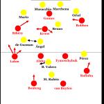 FC Bayern München – Villarreal CF 3:1