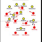 Preview: Bayern München – Borussia Dortmund