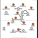 Deutschland – Niederlande 3:0