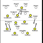 Borussia M'Gladbach – Borussia Dortmund 1:1 | in-depth-Analyse