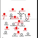 Borussia M´Gladbach – Bayern München 3:1
