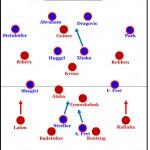 FC Basel – Bayern München 1:0