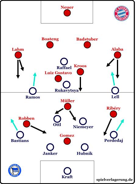 Image Result For Bayern Vs Hertha Berlin