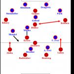 FC Bayern – FC Basel 7:0