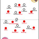 Real Madrid – FC Bayern München 2:1 (1:3 i.E.)