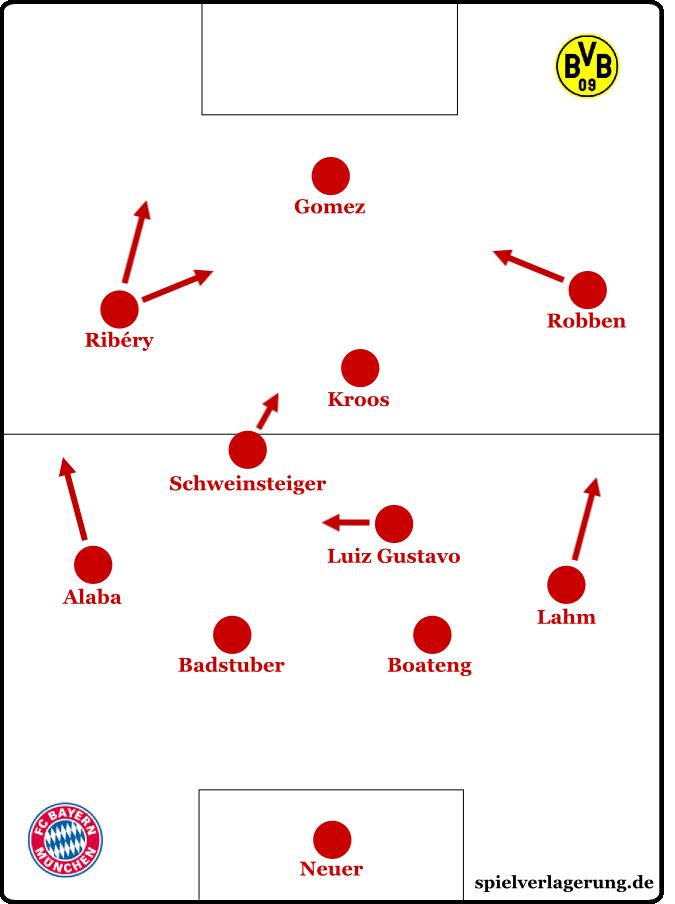 Borussia Dortmund Bayern München 52 Das Dfb Pokalfinale