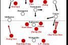 Guangzhou Evergrande vs FC Tokyo - Grundformationen