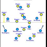 Argentinien – Brasilien 4:3 | eine weitere Messi-Gala