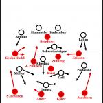 Deutschland – Dänemark 2:1