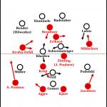 Vorschau: Deutschland – Dänemark