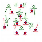 Spanien – Portugal 0:0 (4:2 n.E.)