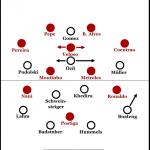 Deutschland – Portugal 1:0