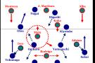 Formationen zu Beginn mit grafischer Darstellung der Laufwege ohne Ballnähe aus taktischen Gründen (strichlierte Linien), des Raumes von Matas Freirolle (strichlierter Kreis), den üblichen Laufwegen (normale Linien) und der Manndeckung (Verkettung zu den Gegenspielern)