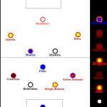Die SV-Allstars der EM 2012.