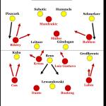 Supercup 2012: Bayern München – Borussia Dortmund 2:1