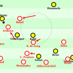 Borussia Dortmund – Ajax Amsterdam 1:0