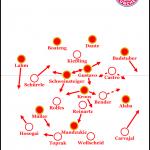 FC Bayern München – Bayer Leverkusen 1:2