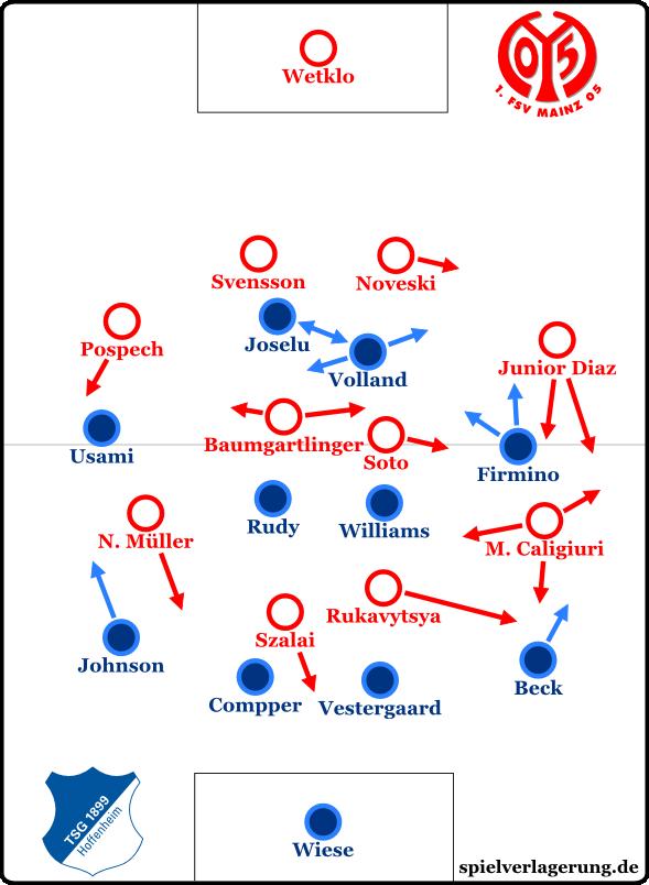 Mainz v Hoffenheim