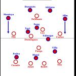 Wie Rayo dem FC Barcelona den Ballbesitz streitig machte