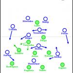 SV BuLi Kompakt: 7. Spieltag