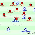 Leverkusens moderne Halbraumverteidigung