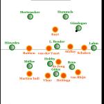 Niederlande – Deutschland 0:0