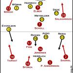 Bayern München – Borussia Dortmund 6:2 | 04-11-2000