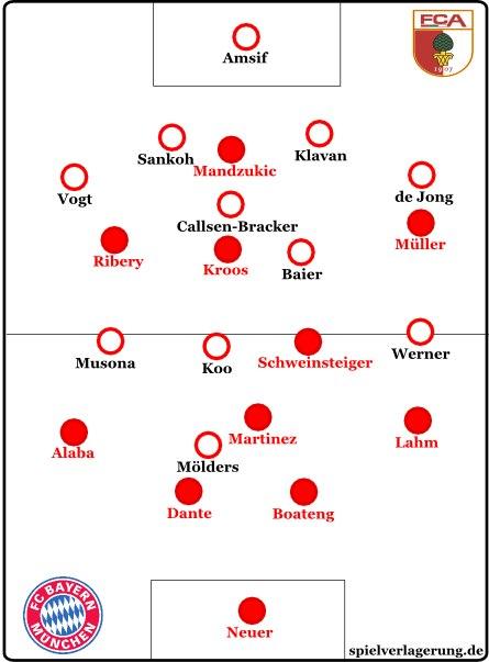 Augsburg 0-2 Bayer