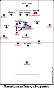 Szene bei 03:55, Inter wird asymmetrisch,kann dadurch aber Druck erzeugen und passt sich an Barcelonas Bewegungen an