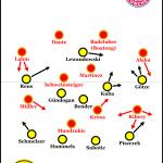 Bayern München – Borussia Dortmund 1:1