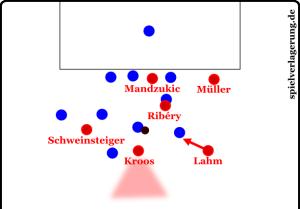 gegen Fortuna Düsseldorf, Szene bei 23:35