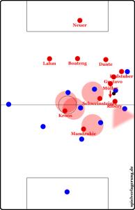 gegen Fortuna Düsseldorf, Szene bei 63:00