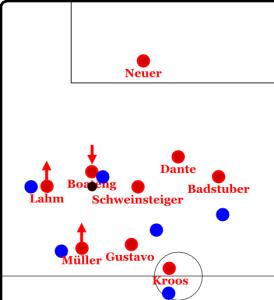 gegen Düsseldorf, Szene bei 68:10
