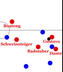 gegen Mainz, Szene bei 14:55