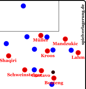 gegen Mainz, Szene bei 48:55