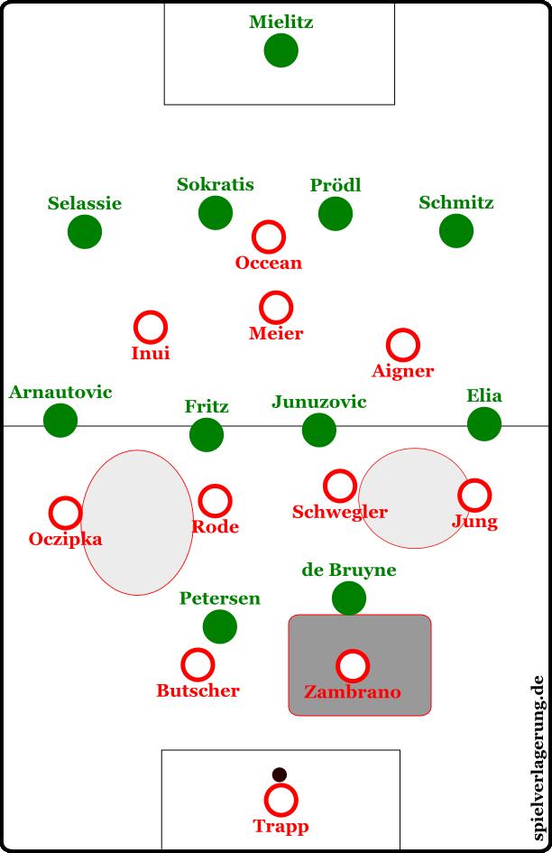 frankfurt vs bremen