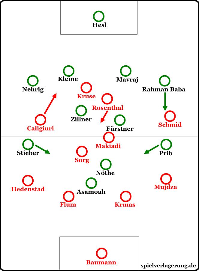 Freiburg 1-0 Fürth