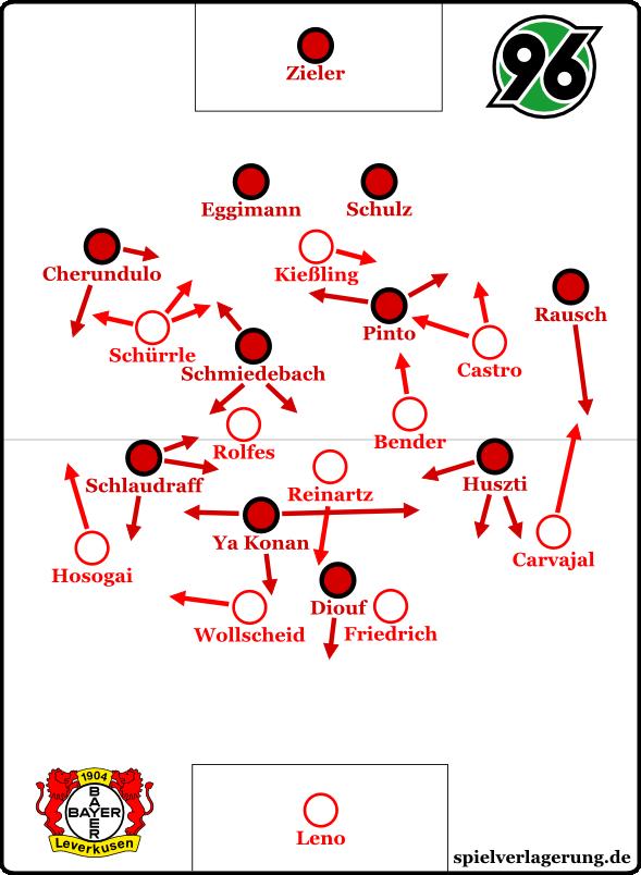 Hannover 3-2 Leverkusen