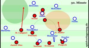 Konter Mainz Min30